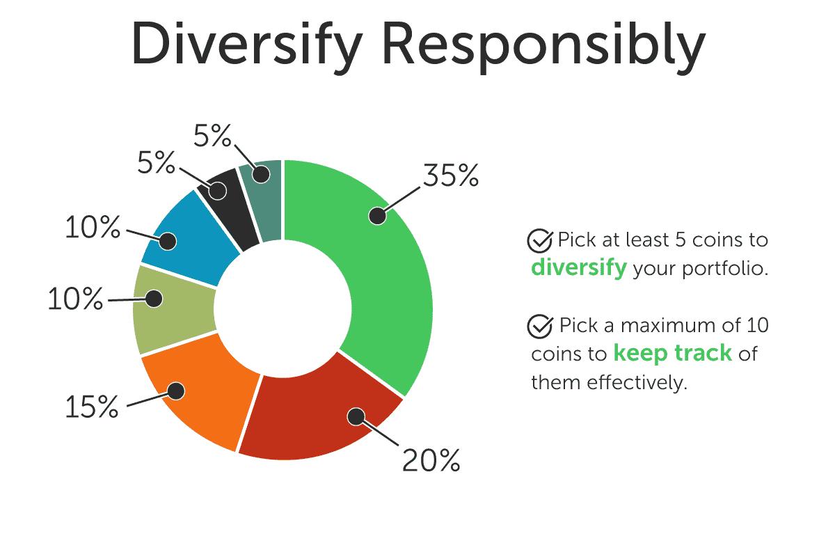 cómo invertir en la diversificación de criptomonedas