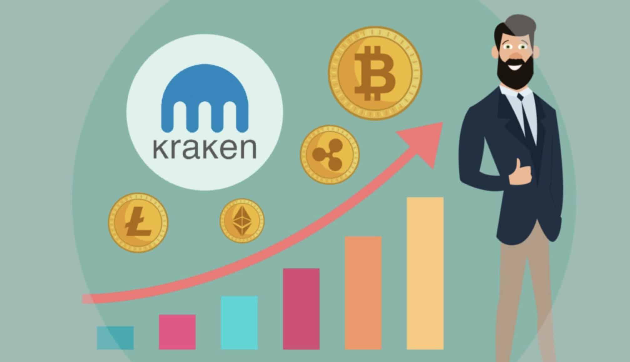 Sitio de Kraken Trading