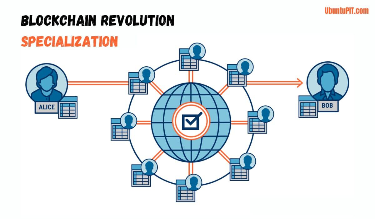 Cursos de especialización de blockchain