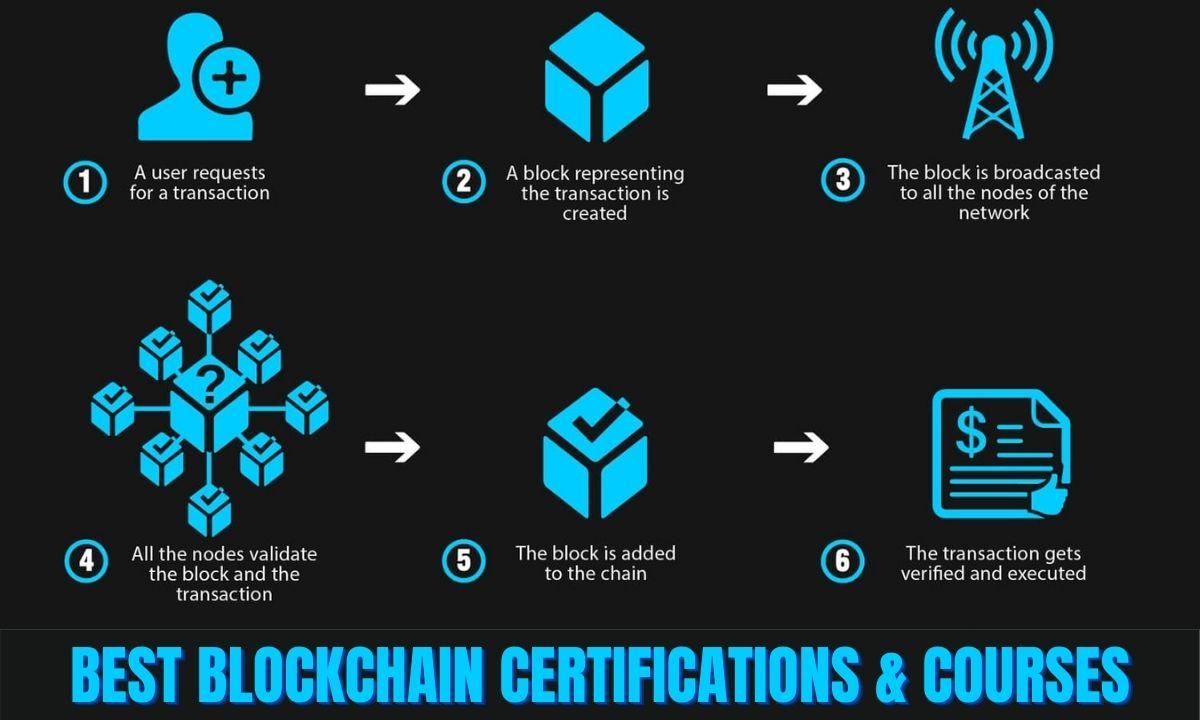 Certificaciones y cursos de blockchain